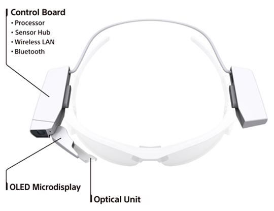 Module Sony