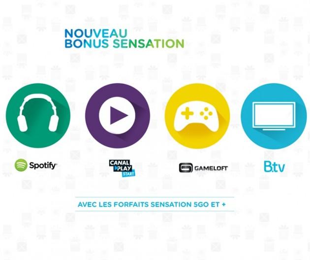 Bonus Sensation Bouygues