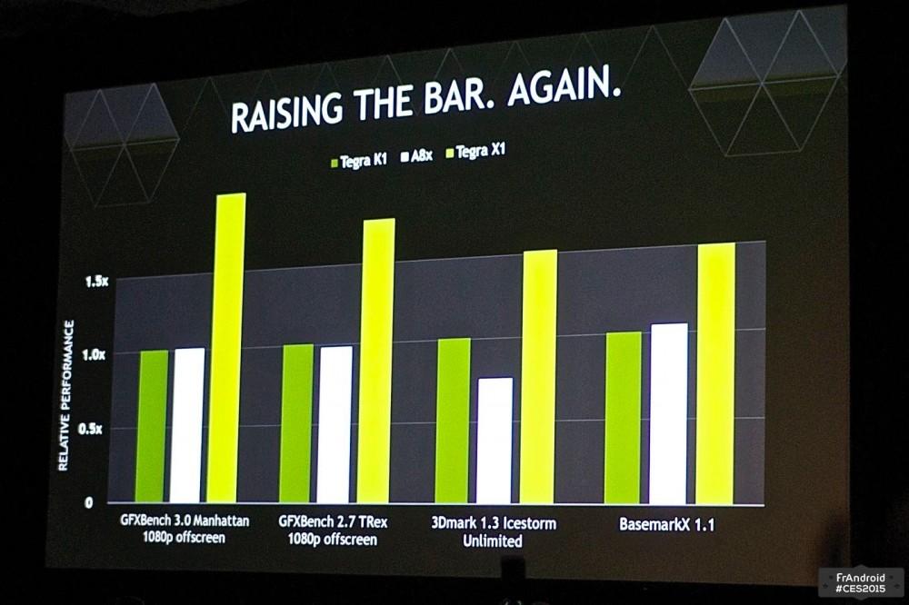 Nvidia Tegra X1 2
