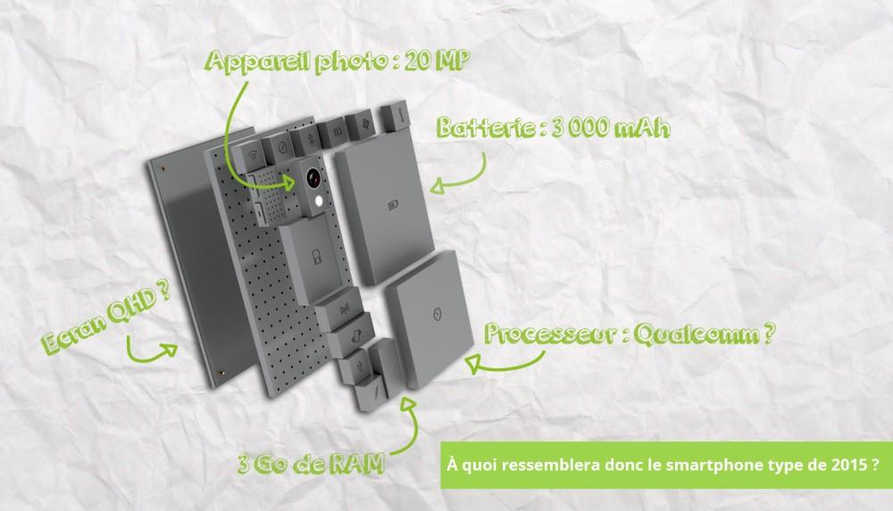portrait robot smartphone 2015
