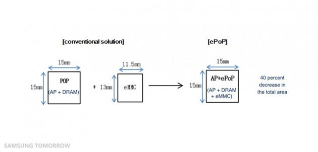 Mass-Producing-ePop-Memory_Sub