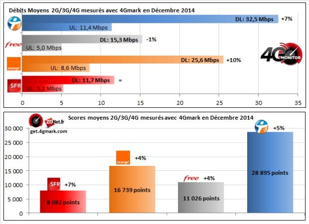4Gmark 2G/3G/4G dec 2014