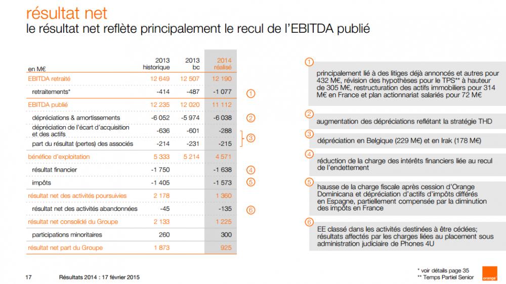 orange resultat net 2014