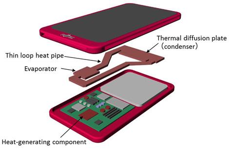 Fujitsu chambre vapeur