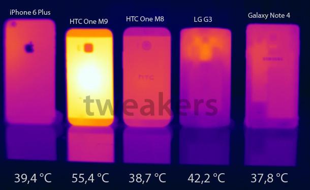 HTC One M9 chauffe