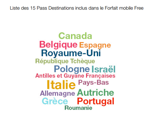 pass destination roaming 15 pays free mobile