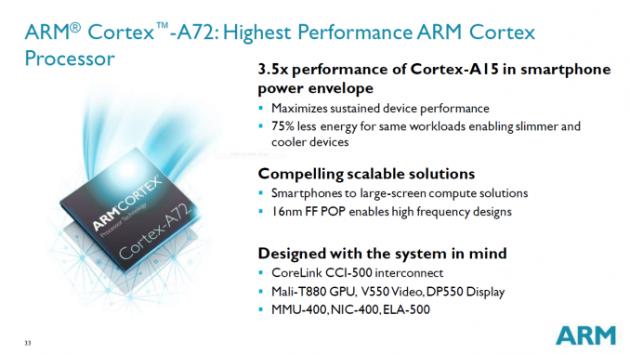 ARM Cortex-A72 slide 2