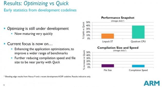 Optimizing vs Quick 3