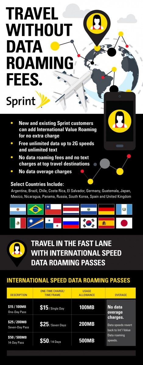 Sprint_InternationalRoamingInfographic