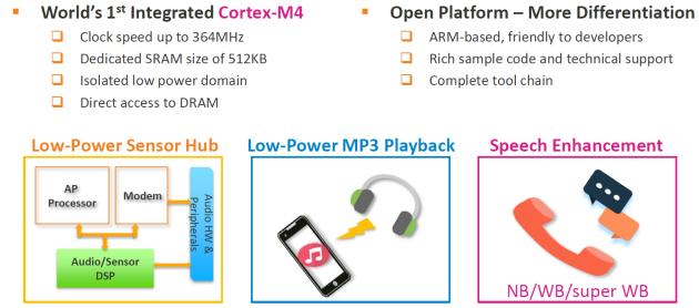 Helio X20 Cortex M4