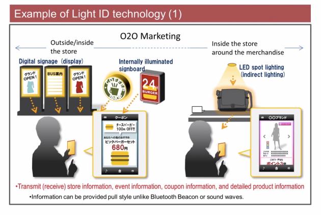 Panasonic Light ID 2