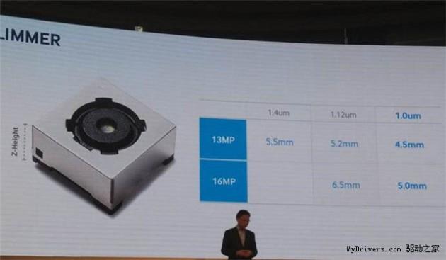 Samsung Sensor size