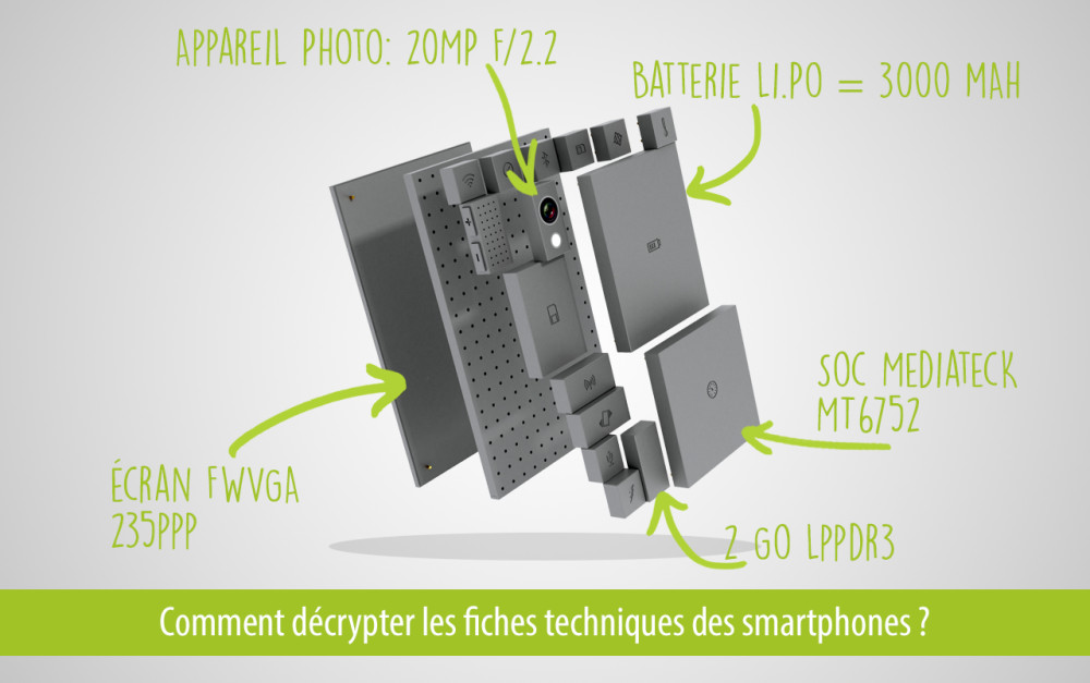 guide achat smartphone