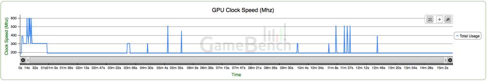 GPU, où-es tu ?