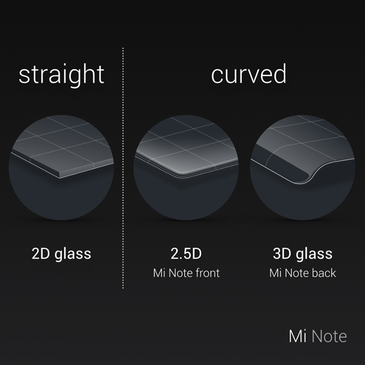 Mi Note 2.5D