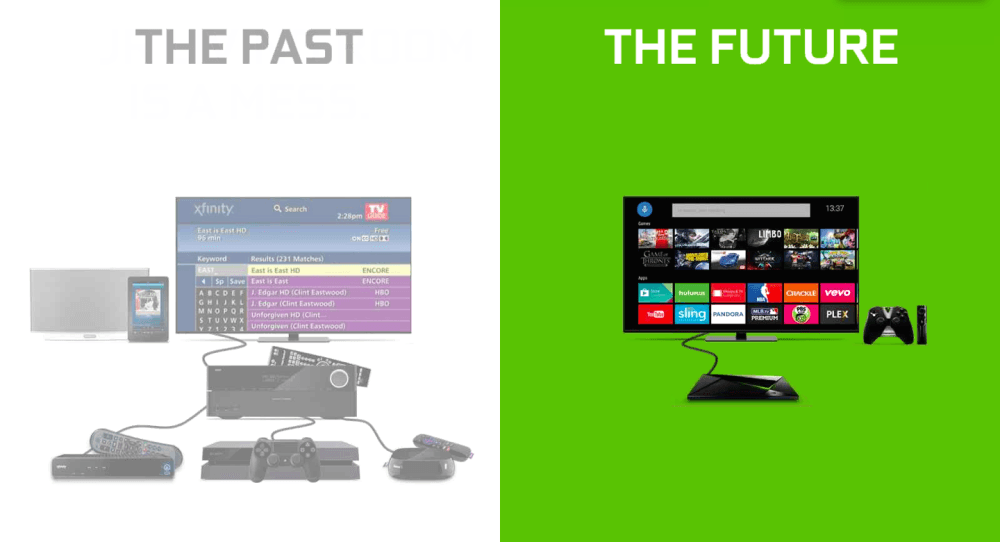 Nvidia Shield Android TV past future