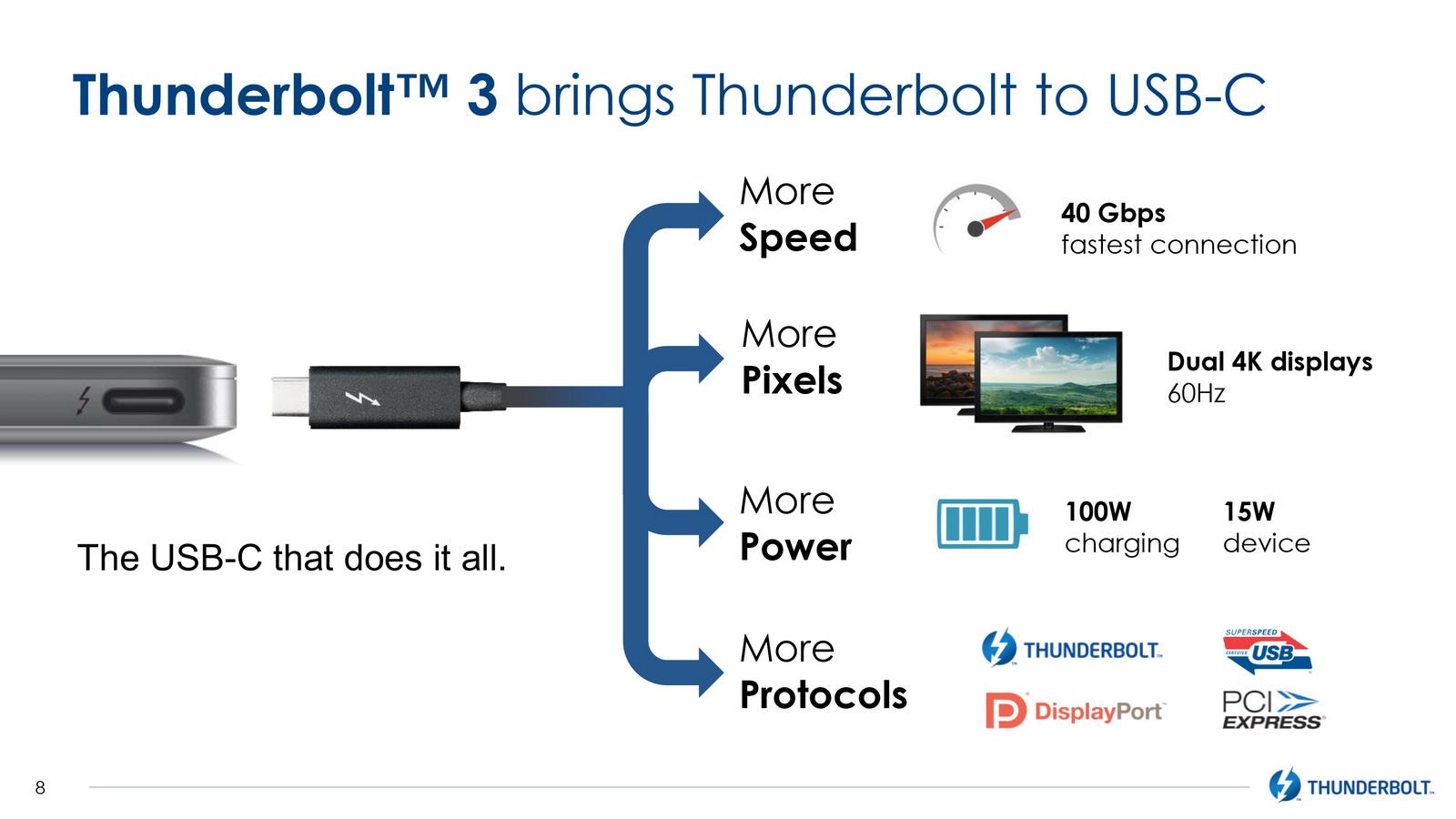 thunderbolt 3 un d bit de 40 gbps pour l 39 usb type c frandroid. Black Bedroom Furniture Sets. Home Design Ideas