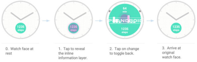 Android_Wear_Interative_Watchfaces_3-640x203