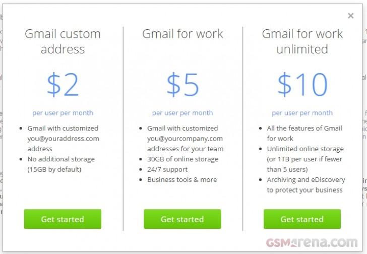 Google mail personnalisé