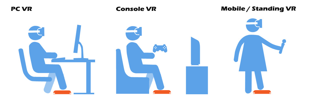 SprintR VR