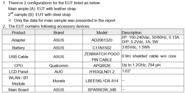 Asus ZenWatch 2 FCC
