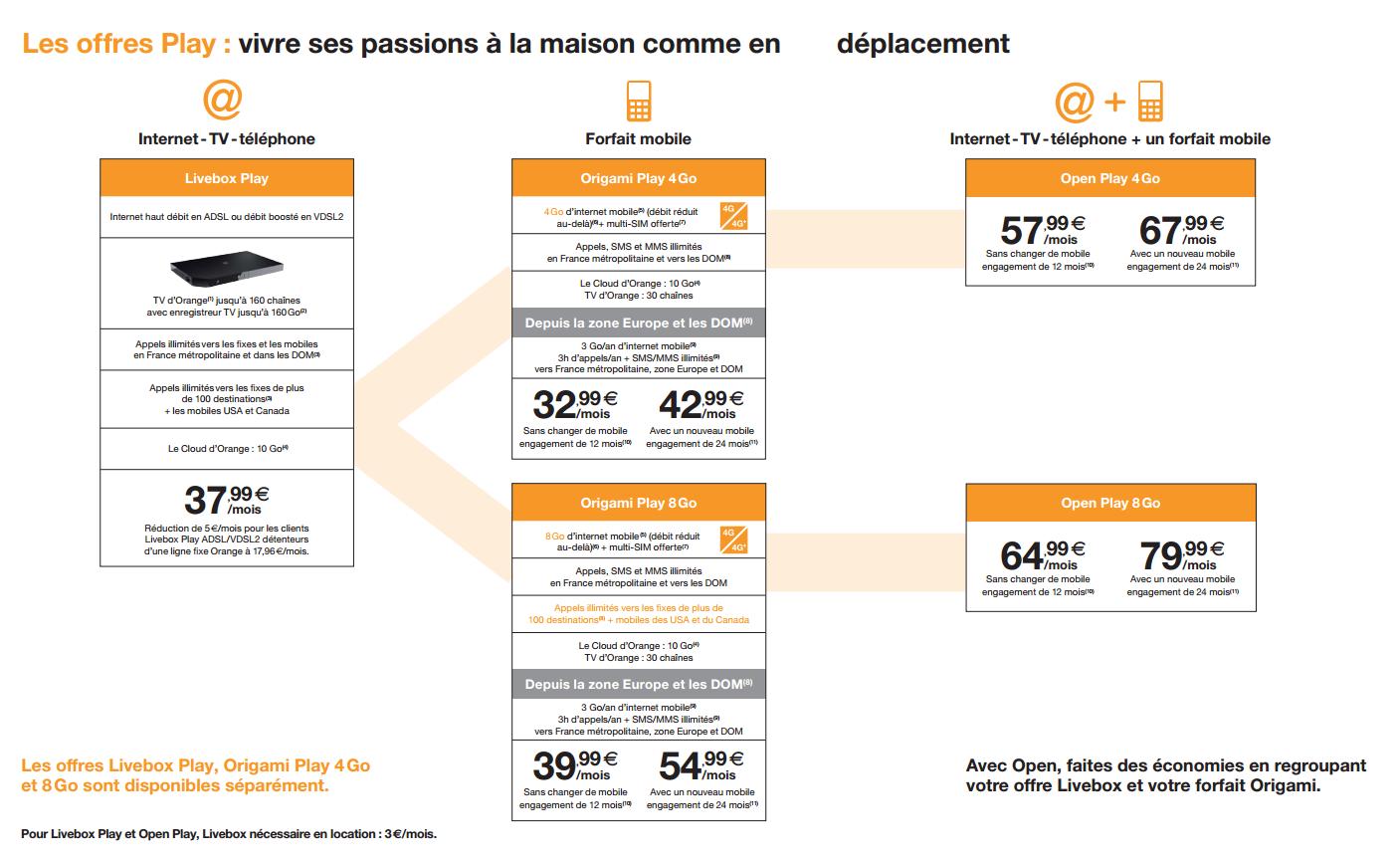telecom  orange devoile nouvelles offres de forfaits mobiles aux modifications subtiles
