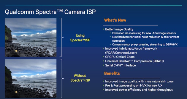 ISP SPectra Qualcomm