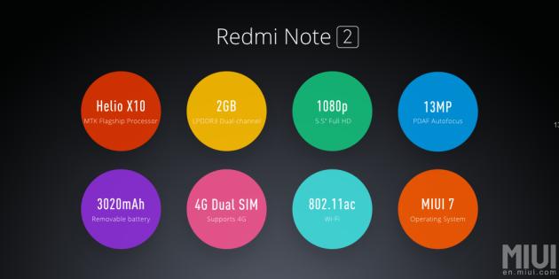 Redmi Note 2 specs 2