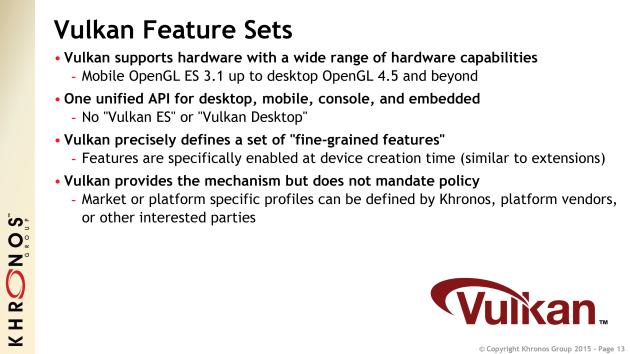 VulkanFeatureSets