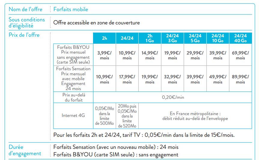 guide tarif bouygues telecom aout novembre 2015