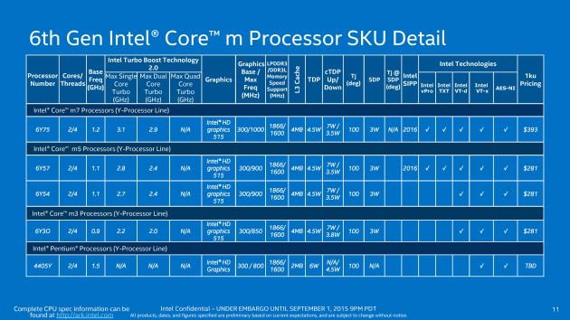 110 - SKL-Y Core m7m5m3