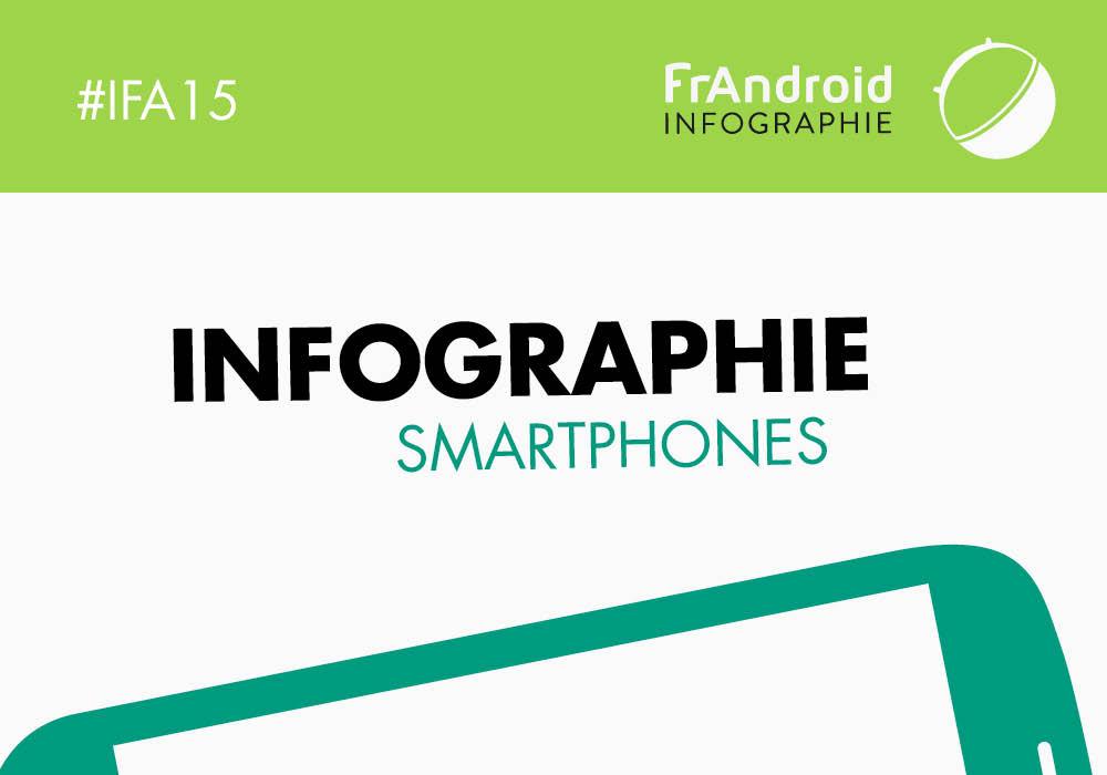 infographie_ifa_smartphones_prez