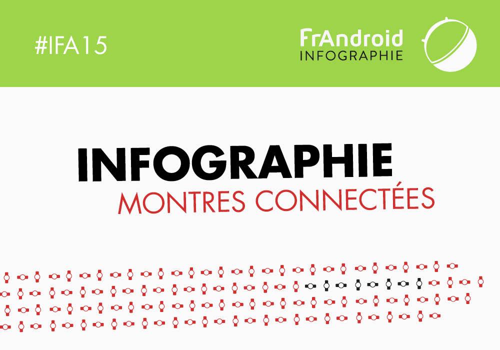 infographie_ifa_smartwaches2 (1)