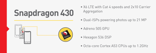 snapdragon_430_feature