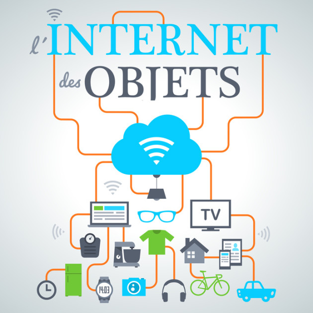 internet of things 4