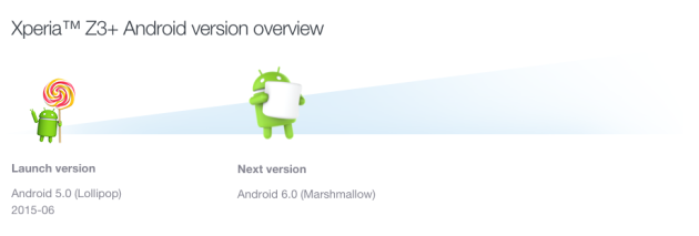 Sony Android 5.0 5.1 6.0 Marshmallow Lollipop