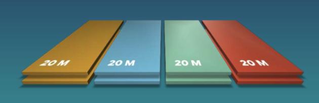 4 bandes fréquences