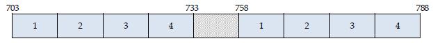 700 MHz arcep