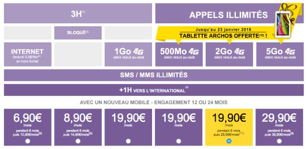 forfait la poste mobile + mobile