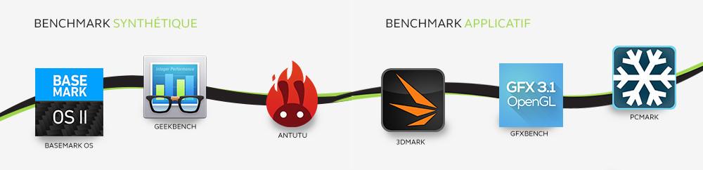 benchmark5