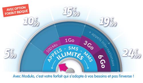 image-forfait-prixtel-forfait-modulo-mobile-sans-engagement-984