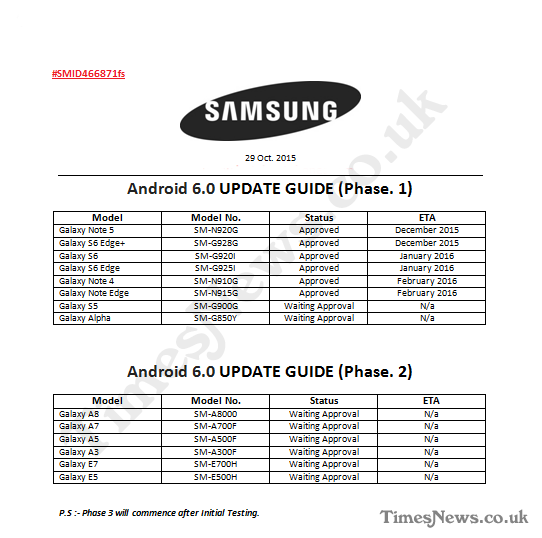 samsung android marshmallow feuille route fuite