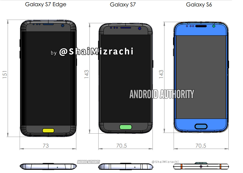 galaxy s7 dimension leak