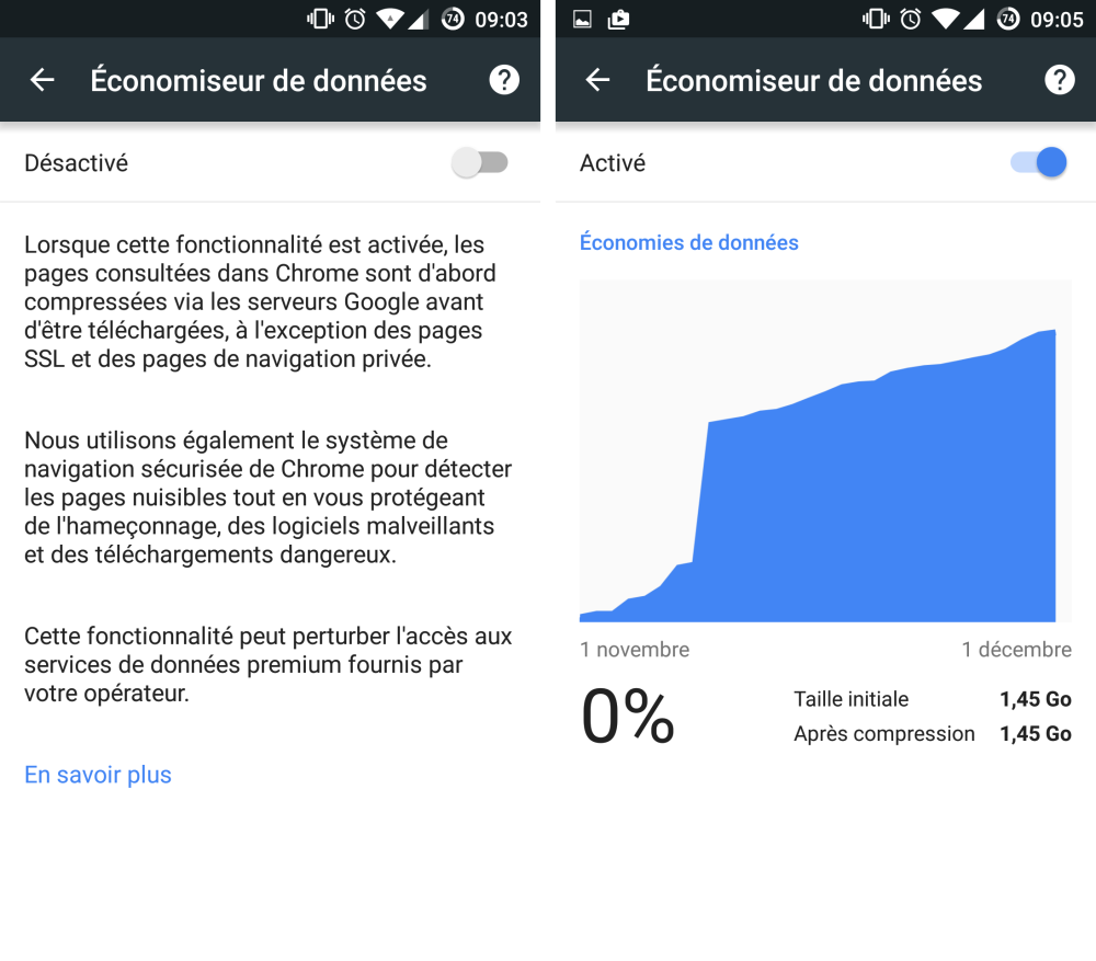 google chrome android economiseur donnees