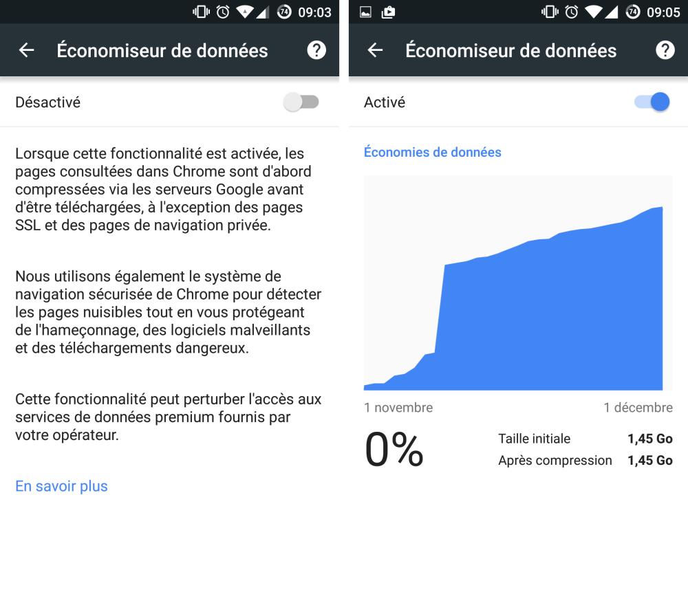 google chrome android economiseur donnees