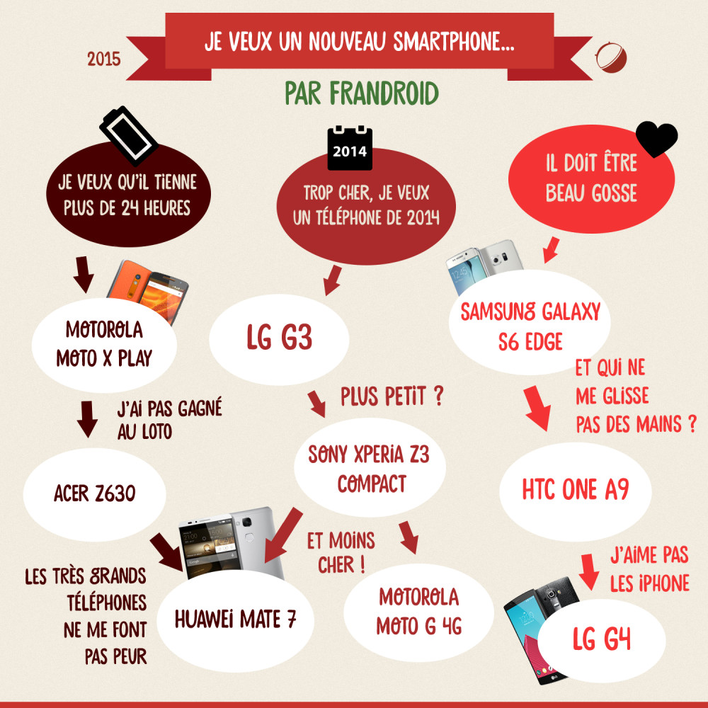 infographie3