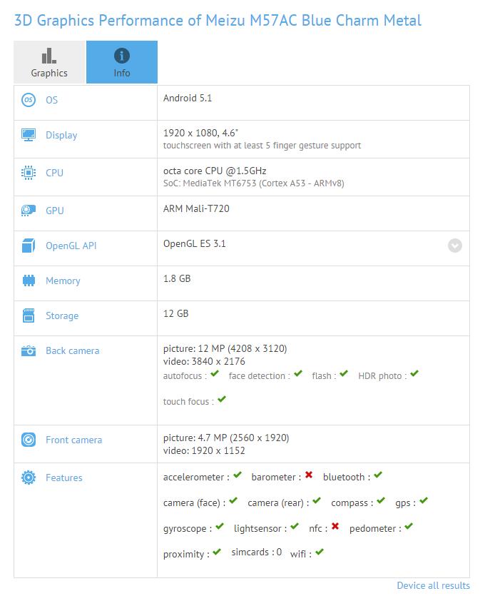 meizu mx5 pro mini gfx bench leak