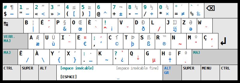 apprendre clavier azerty gratuit