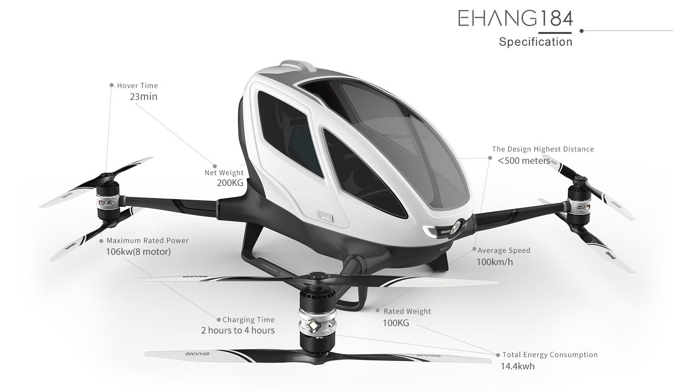 drone dubai with 334143 Ces 2016 Un Drone Capable De Transporter Un Passager Humain on Attraction review G295424 D8707026 Reviews Kite beach Dubai emirate of dubai likewise Night Noise furthermore 334143 ces 2016 Un Drone Capable De Transporter Un Passager Humain moreover Boeing 777 One Of Safest Planes In History Emirates Crash 2016 8 as well Architecture Photography Dubai.