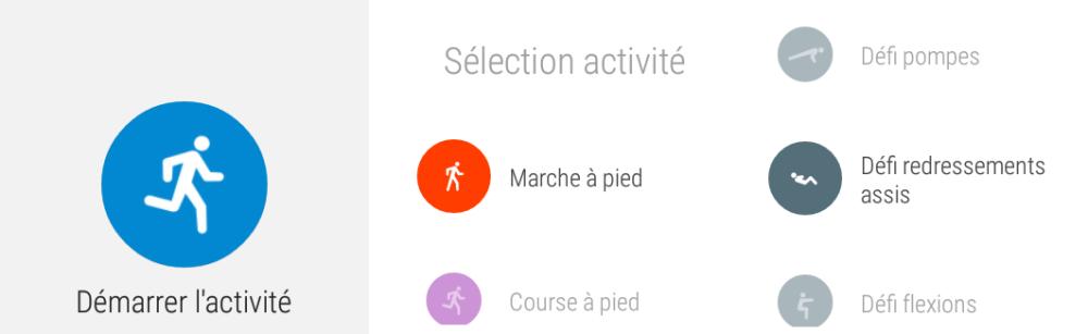 google fit activité smartwatch 2